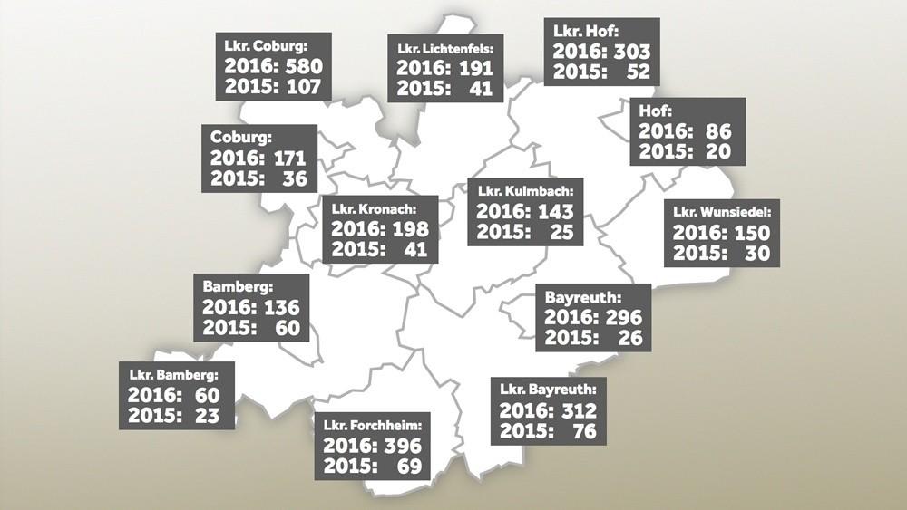 © TVO, TV Oberfranken, Oberfranken, Kleiner Waffenschein, Statistik