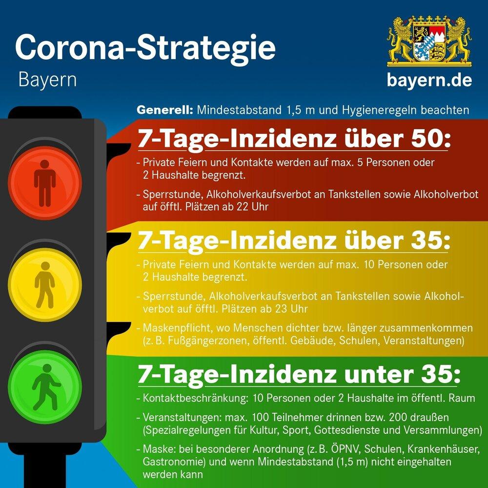 © bayern.de