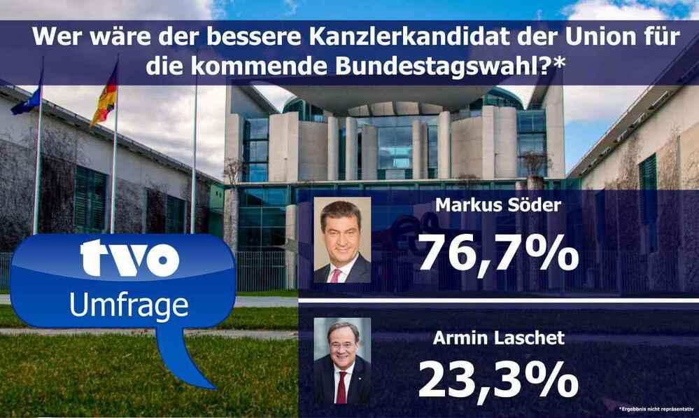 © Collage: Shutterstock Stockfoto / CDU - Laurence Chaperon / Bayerische Staatskanzlei